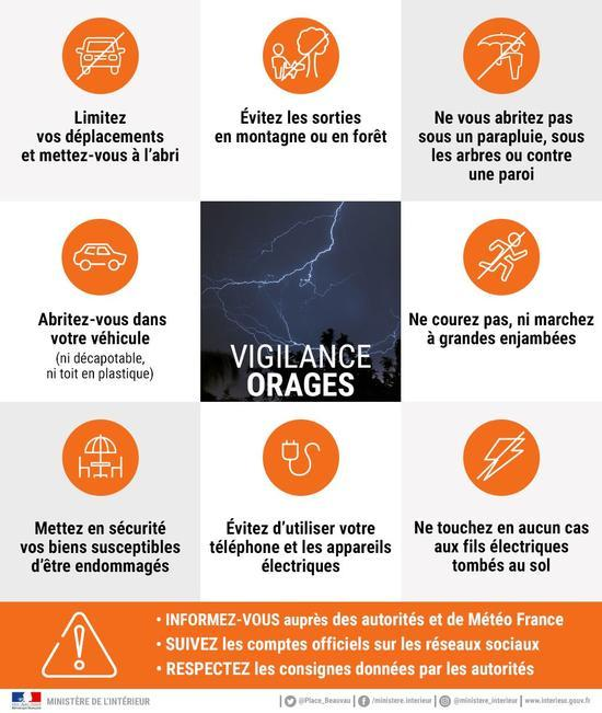 Orange-orages-conseils_imagelarge