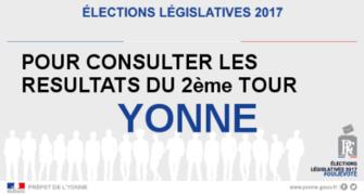 2ème tour législatives